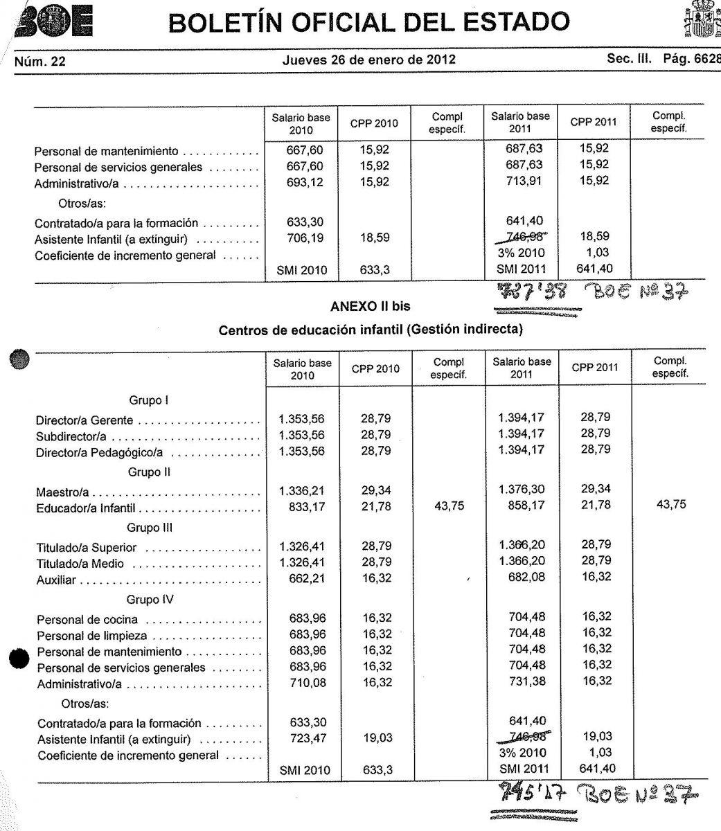Tablas salariales convenio construccion y obras publicas for Convenio colectivo de oficinas y despachos valencia
